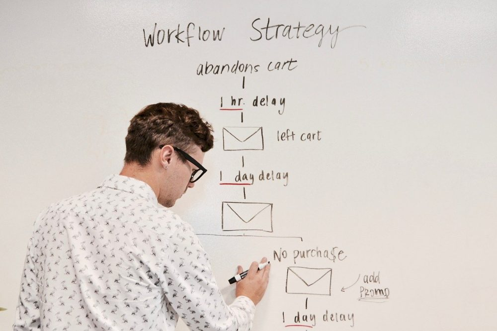 MAツールを導入したらはじめるべき「ステップメールの作成方法」を解説